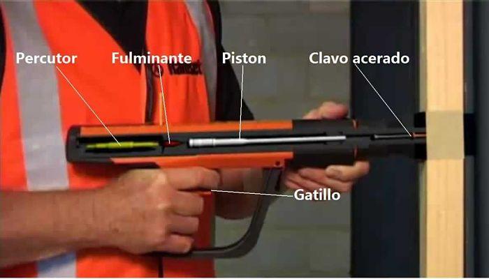 Cómo disparar una pistola de clavos (Uso)